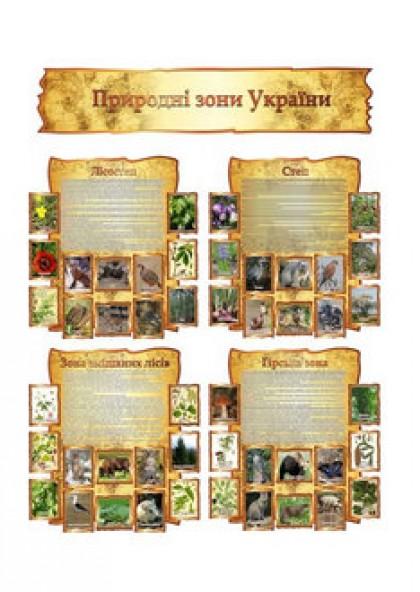Подорож Україною (природні зони) (класична програма)